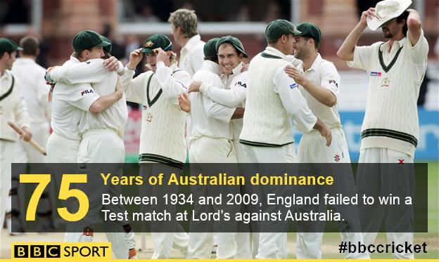 Australia players celebrate victory at Lord's in 2005