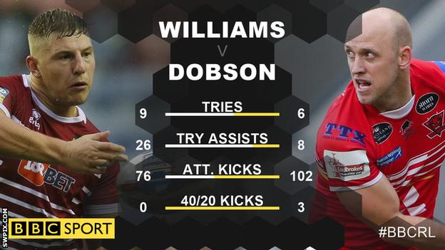 George Williams and Michael Dobson