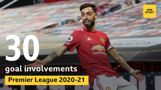 Manchester United midfielder Bruno Fernandes has been involved in 30 Premier League goals this season