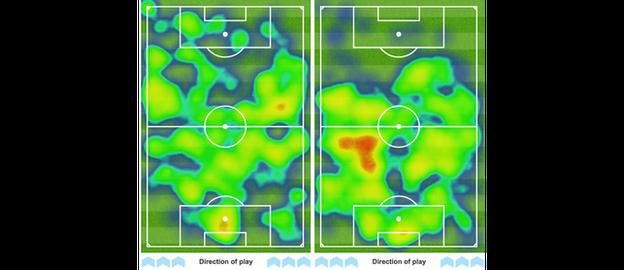 Half-time heat-maps showing Real on the left and Liverpool on the right
