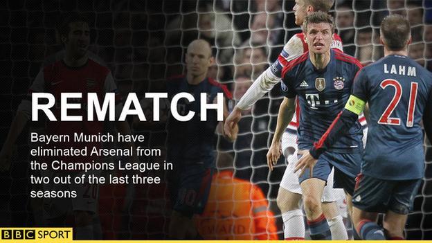 Bayern v Arsenal