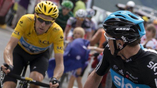Bradley Wiggins and Chris Froome at 2012 Tour