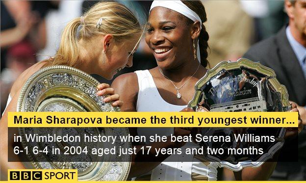Maria Sharapova and Venus Williams graphic