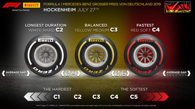 Pirelli tyre choice