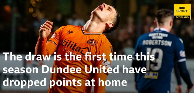 Lawrence Shankland after missing a chance for Dundee United
