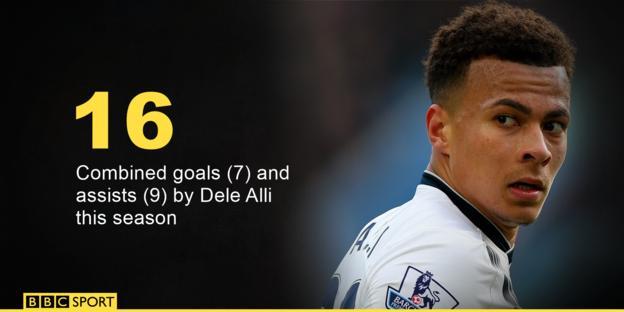 Dele Alli goals and assists