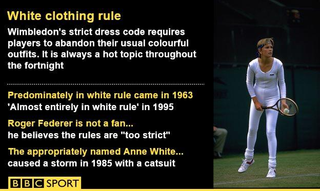 White clothing rule graphic
