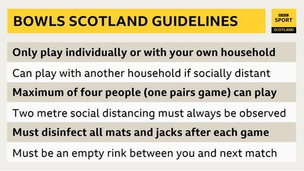 Bowls guidelines