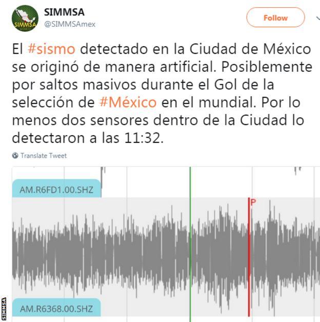 tremor in Mexico City