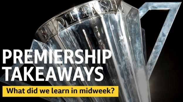 Scottish Premiership: What did we learn from Wednesday's fixtures?