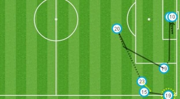 Everton score against Crystal Palace