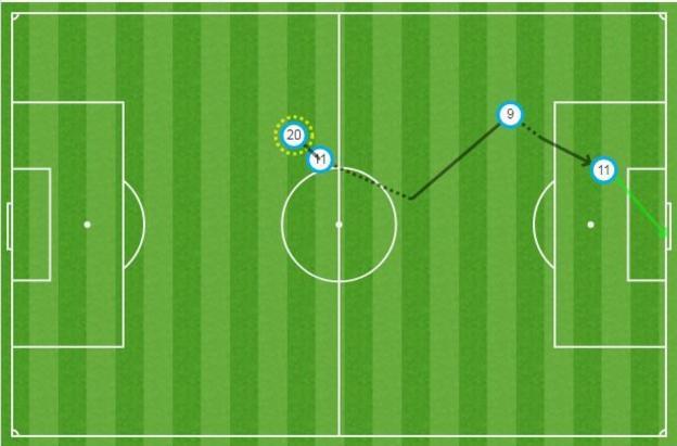 Stoke's goal against Arsenal