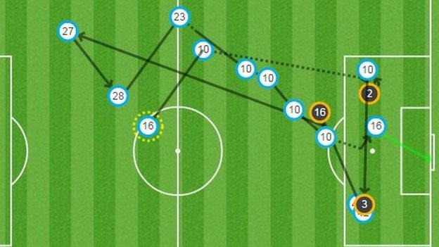 Yannick Bolasie (10) played a key part in Palace's winner with his run at the heart of Stoke's defence before Gayle (16) finished off the move