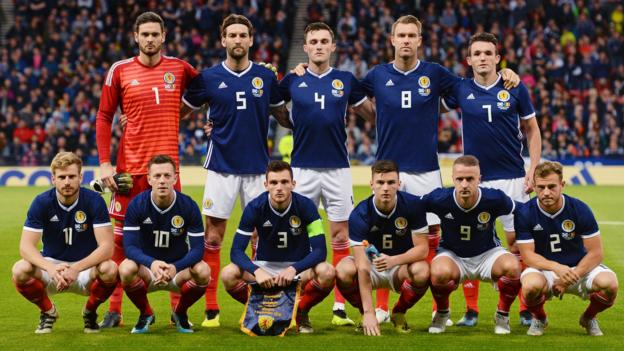 Scotland v Albania: Pick your team for Nations League ...