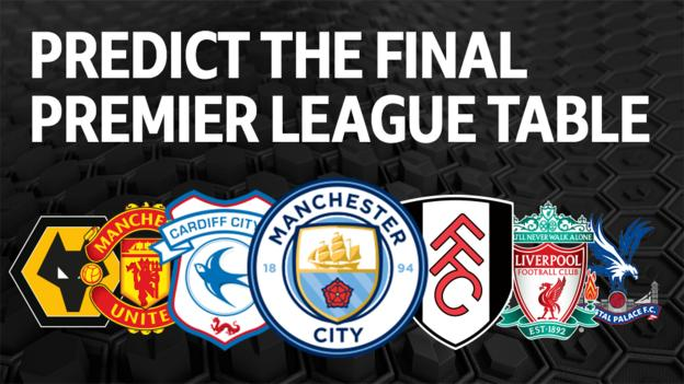 Premier league table predict the final 2018 19 positions bbc sport - Bbc football league 1 table ...