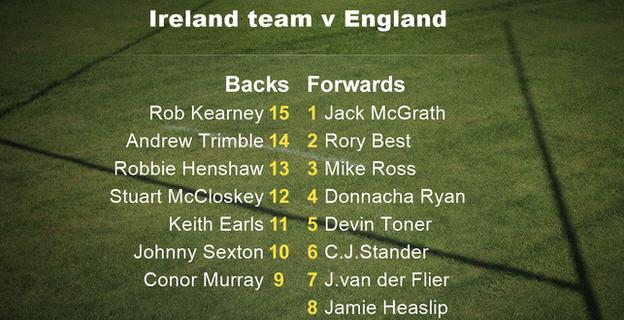 Ireland's starting fifteen to play England in Saturday's Six Nations match at Twickenham