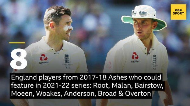 Graphic showing eight England players from 2017-18 Ashes who could feature in 2021-22 series: Joe Root, Dawid Malan, Jonny Bairstow, Moeen Ali, Chris Woakes, James Anderson, Stuart Broad and Craig Overton.