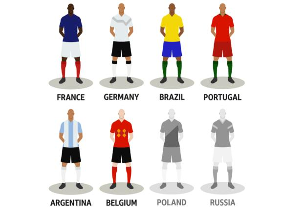 The remaining six teams: France, Germany, Brazil, Portugal, Argentina, Belgium
