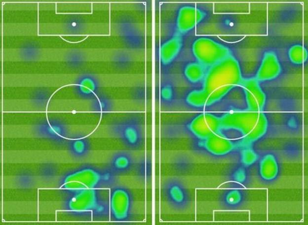Heatmap showing Newcastle (l) and Chelsea (r) in the second half before the Magpies scored