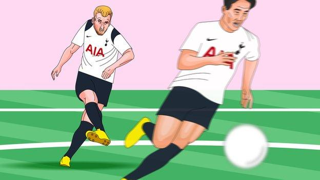 Harry Kane and Son Heung-min illustration
