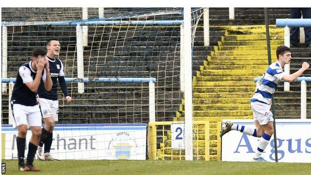 Luca Colville restored Morton's lead in the second half but they were denied victory