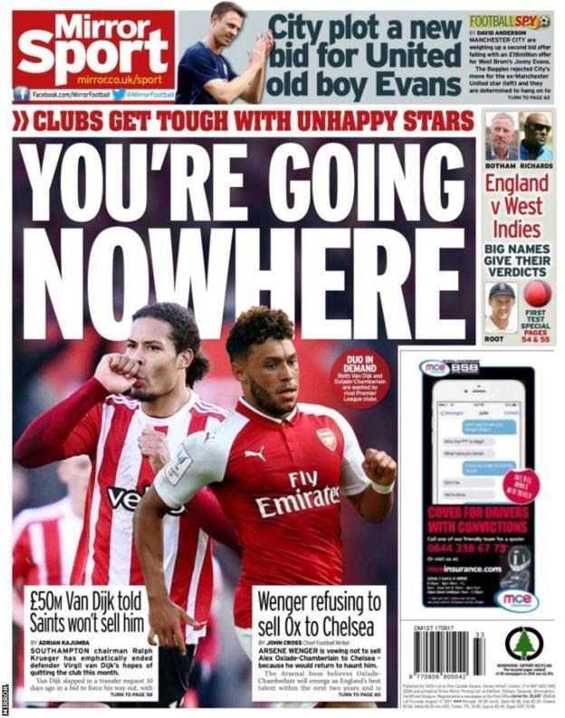 Thursday's Mirror Sport