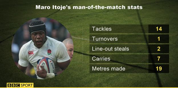 Maro Itoje on the charge for England