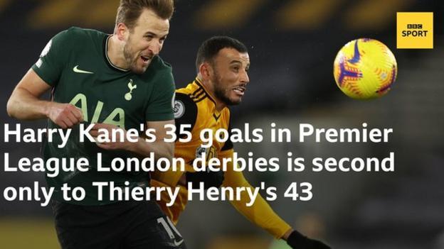 Tottenham's Harry Kane heads the ball