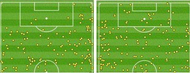 Norwich touches 1st half (left) v 2nd half (right)