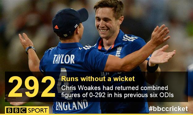 Chris Woakes stats graphic