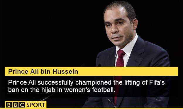 Prince Ali bin Hussein