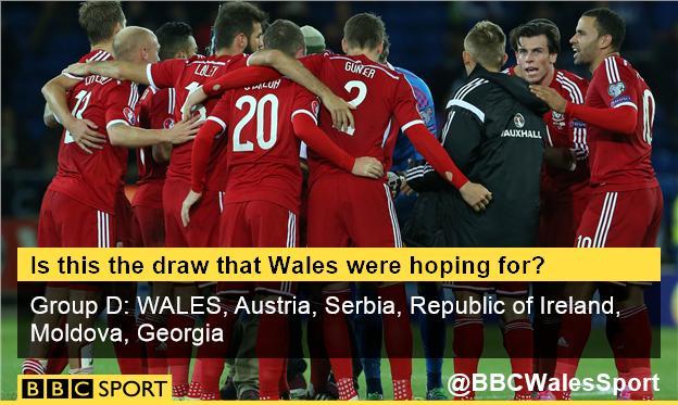 Wales draw