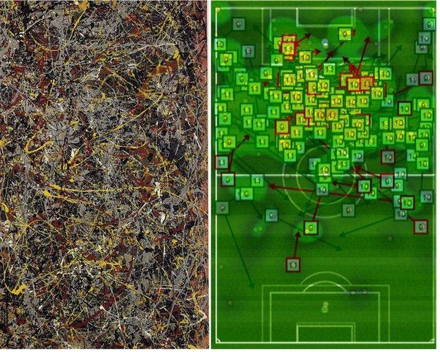 Jackson Pollock and Opta