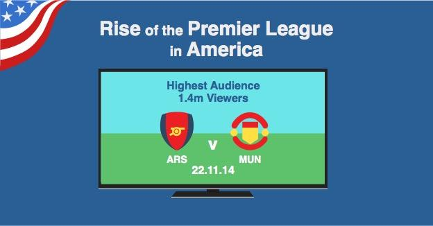 Arsenal v Manchester provided the biggest single TV audience last season