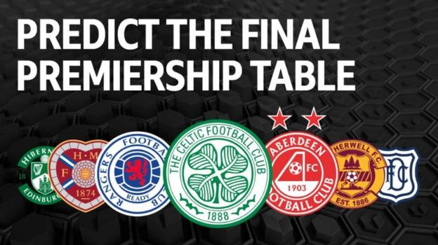 Scottish premiership 2018 19 predict the final league table bbc sport - Bbc football league 1 table ...