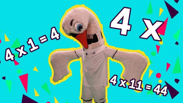 First 4 times table with cyril the swan bbc sport - Bbc football league 1 table ...