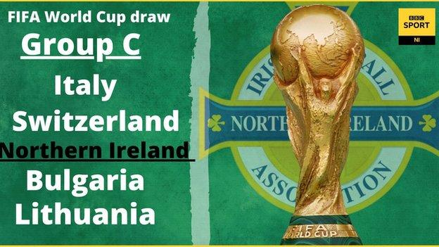 When is the World Cup qualifying draw, and how will it work?