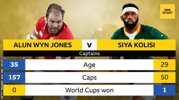A graphic comparing Alun Wyn Jones and Siya Kolisi: AWJ age 35, SK 29; AWJ caps 157, SK 50; AWJ World Cups won 0, SK 1