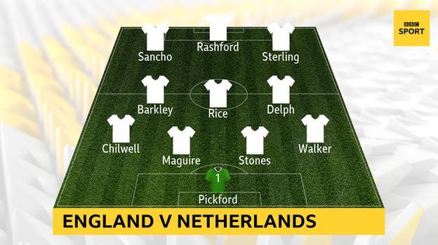 Snapshot of England starting XI v the Netherlands: Pickford; Walker, Stones, Maguire, Chilwell; Delph, Rice, Barkley; Sterling, Rashford, Sancho