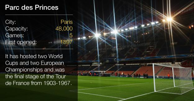The Parc des Princes in Paris
