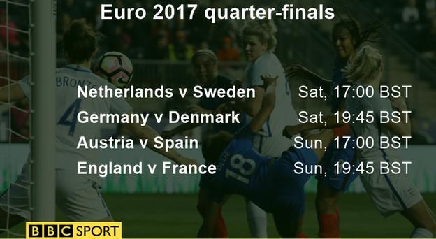 The quarter-finals