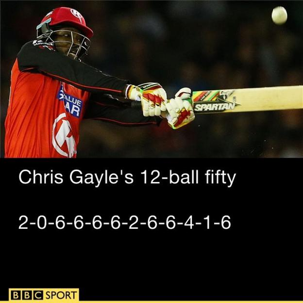 Chris Gayle graphic