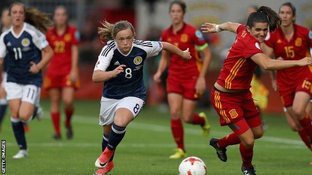 Scotland beat Spain at Euro 2017 but it was not enough to progress from the group phase