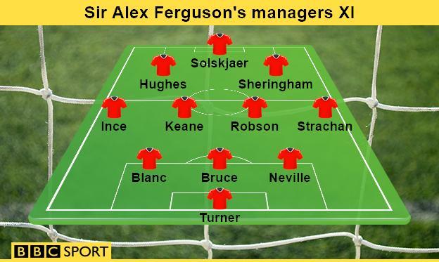 Sir Alex Ferguson managed XI