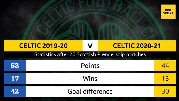 Celtic State