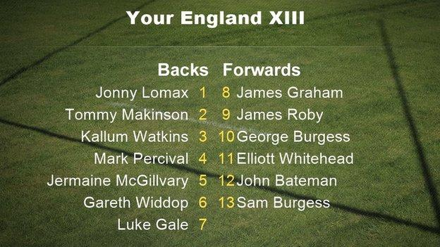Your England starting XIII