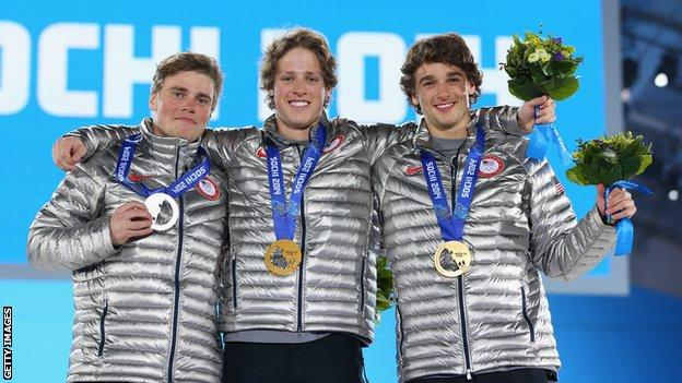 Gus Kenworthy and USA team-mates from Sochi 2014