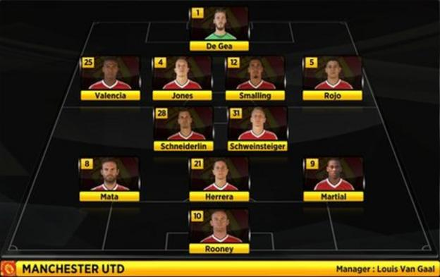 Manchester United's starting XI v Man City, with Rooney leading their attack in a 4-2-3-1 formation