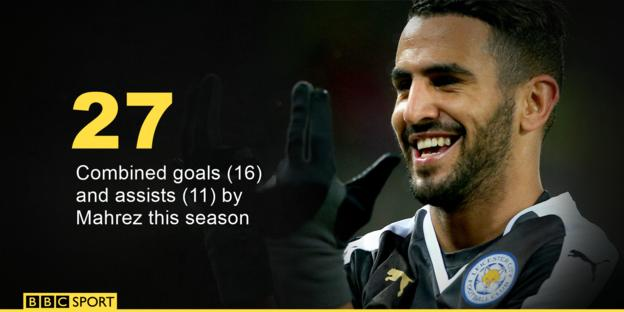 Mahrez goals and assists combined