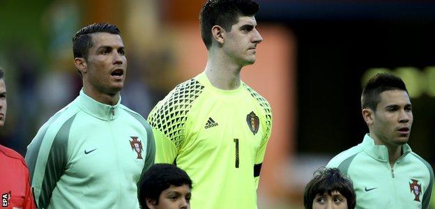 Ronaldo and Courtois